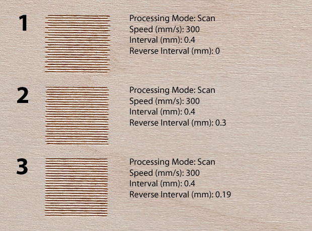 How to Improve Engraving Quality of Laser Machine. Square